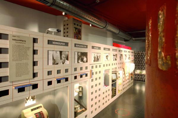 DDR Museum, Berlin 2019